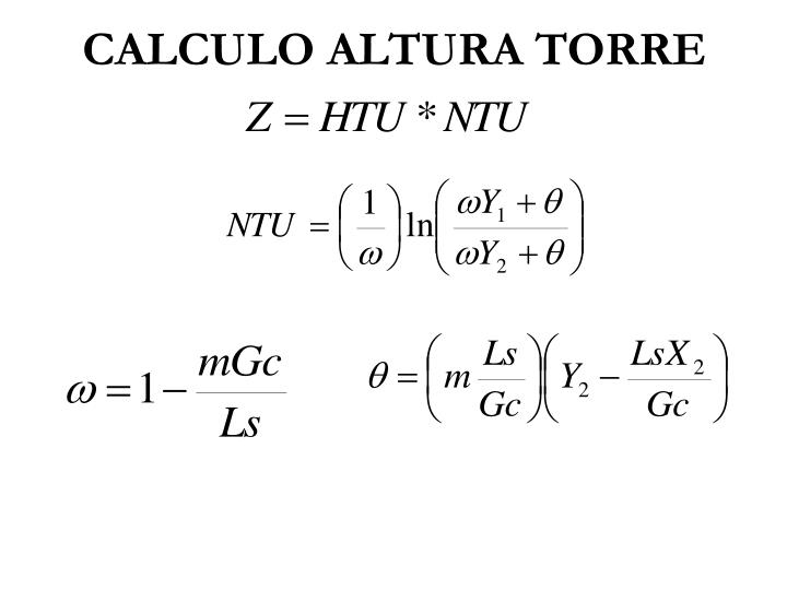 CALCULO ALTURA TORRE