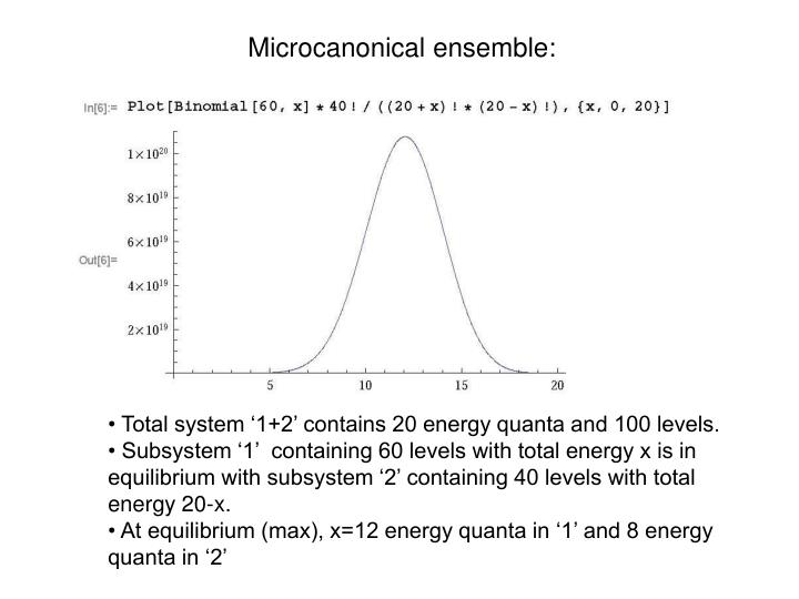 Microcanonical ensemble: