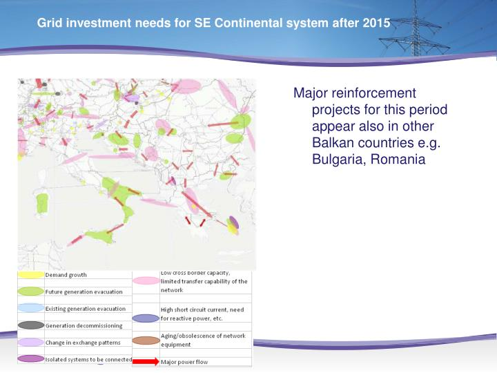 Grid investment needs for SE Continental system after