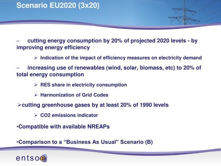 Scenario EU2020 (3x20)