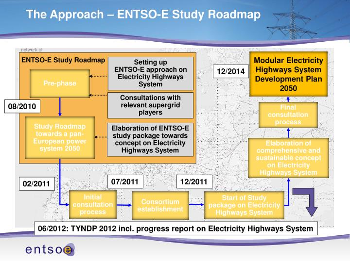 The Approach – ENTSO-E Study Roadmap