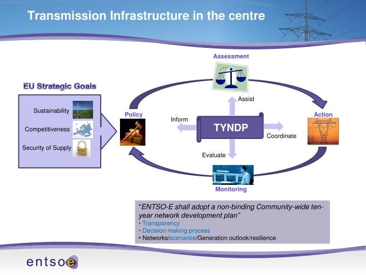 Transmission Infrastructure in the centre