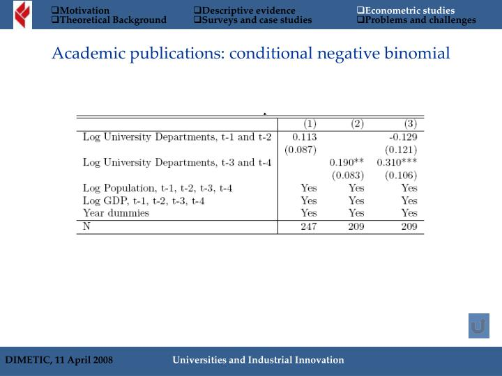 Academic publications: conditional negative binomial
