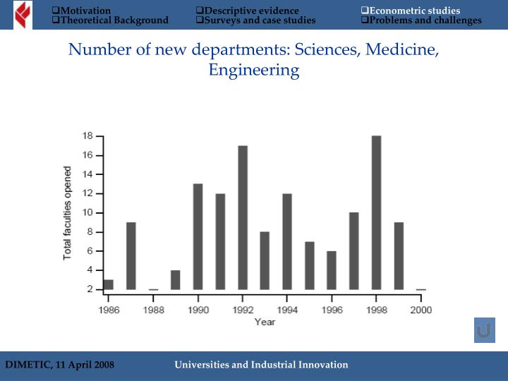 Number of new departments: Sciences, Medicine, Engineering