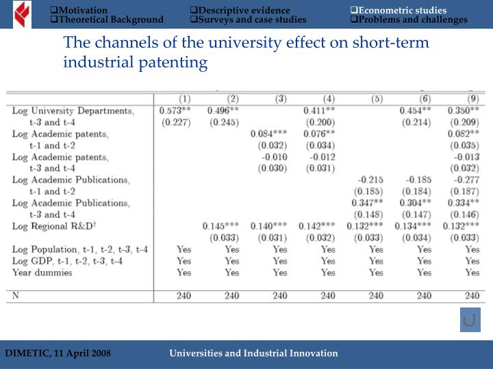 The channels of the university effect on short-term industrial patenting