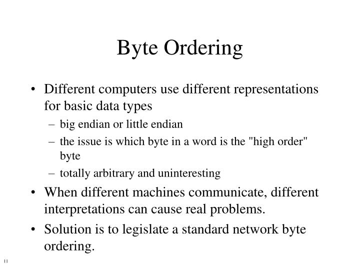 Byte Ordering