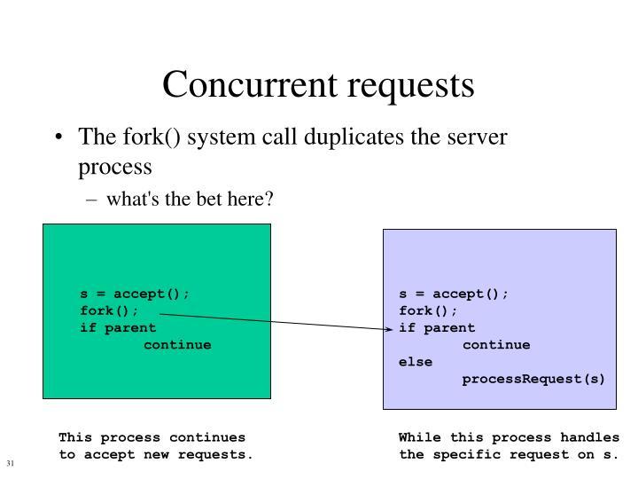 Concurrent requests