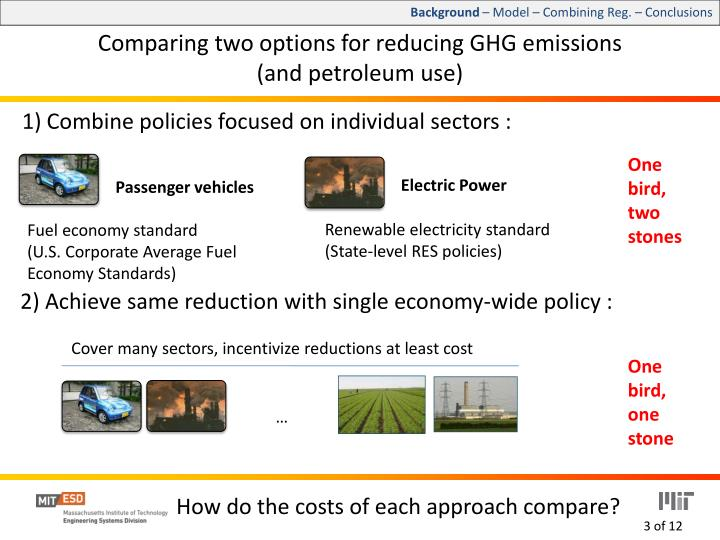 Comparing two options for reducing ghg emissions and petroleum use