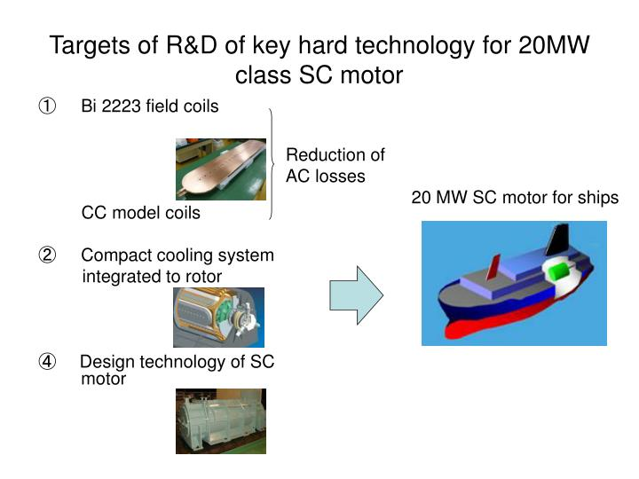 Targets of R&D of key hard technology for 20MW class SC motor