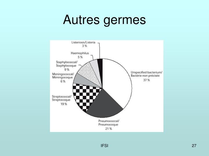 Autres germes