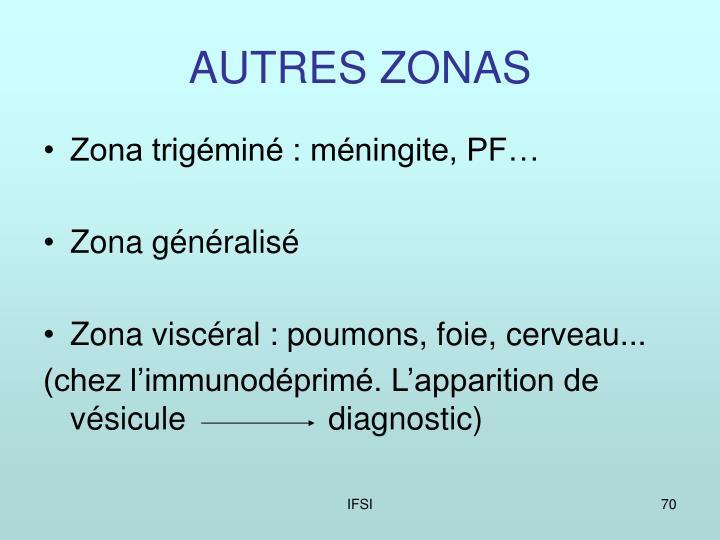 AUTRES ZONAS