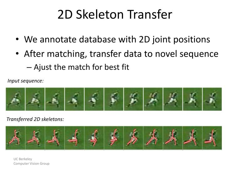 2D Skeleton Transfer