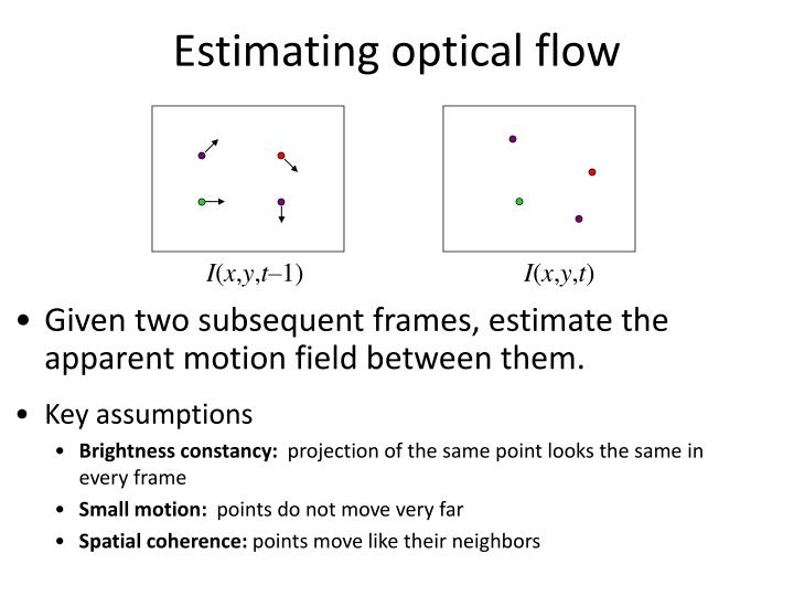 Estimating optical flow