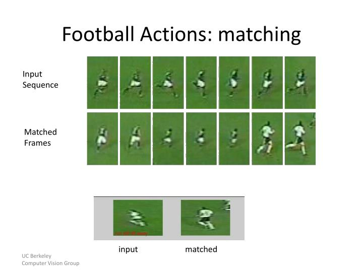 Football Actions: matching