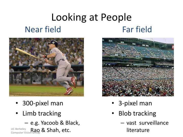 3-pixel man