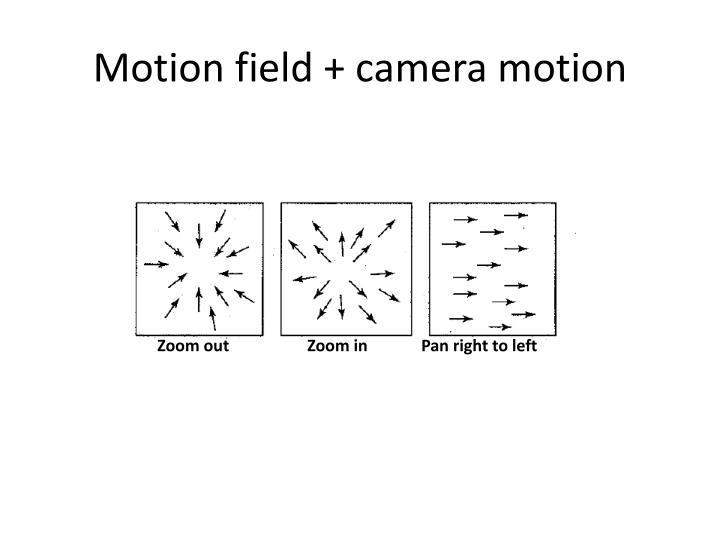 Motion field + camera motion