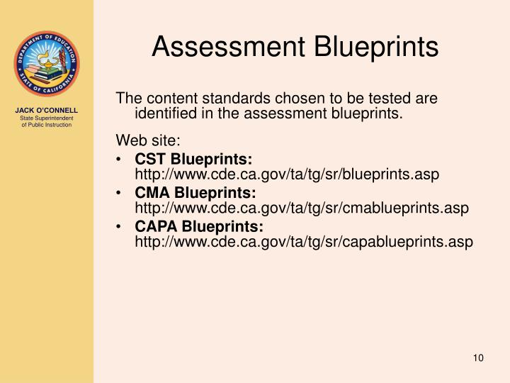 Assessment Blueprints