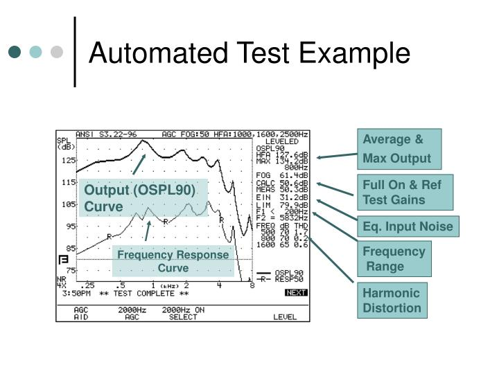Automated Test Example