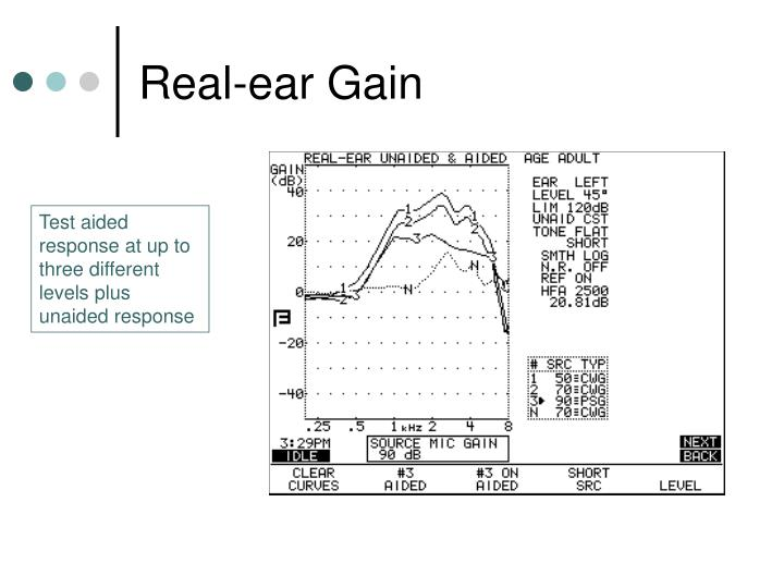 Real-ear Gain