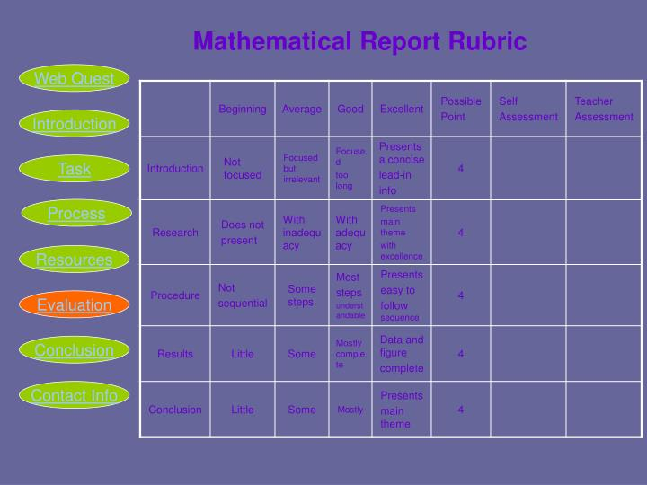 Mathematical Report Rubric