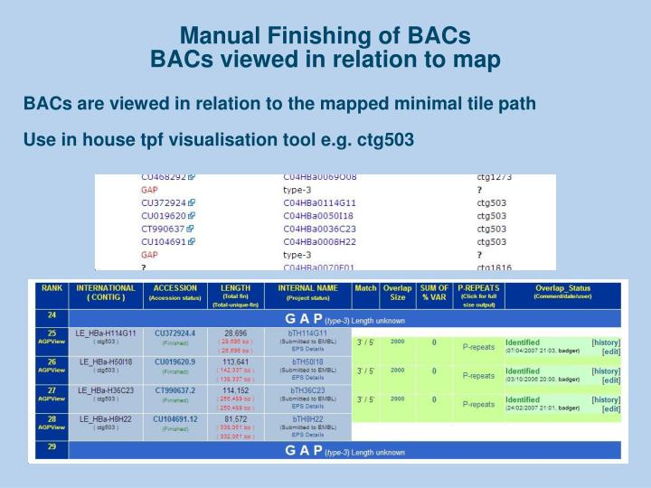 BACs are viewed in relation to the mapped minimal tile path