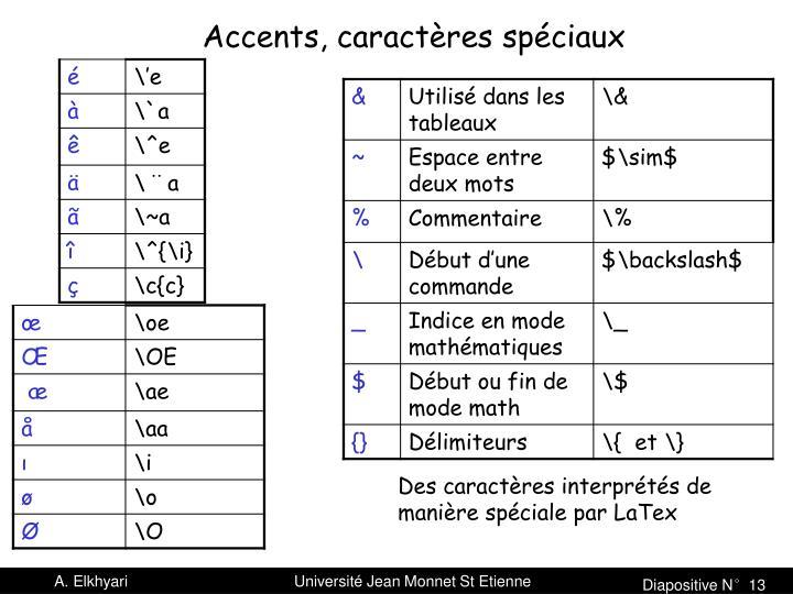 Accents, caractères spéciaux