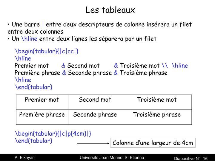 \begin{tabular}{|c|p{4cm}|}