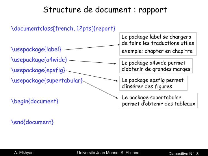 \documentclass[french, 12pts]{report}