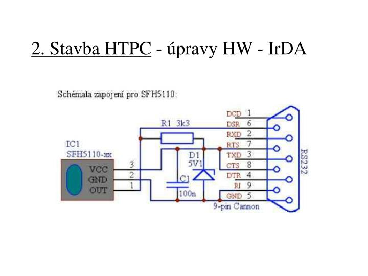 2. Stavba HTPC