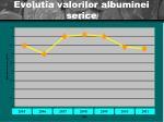 evolutia valorilor albuminei serice