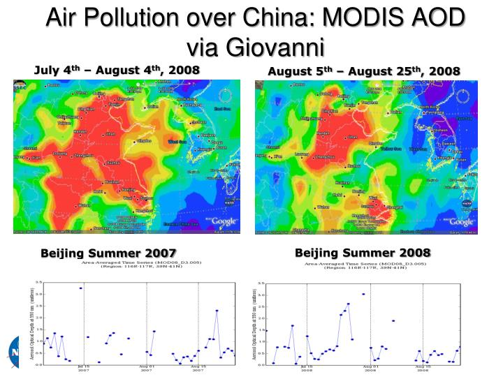 Air Pollution over China: MODIS AOD via Giovanni