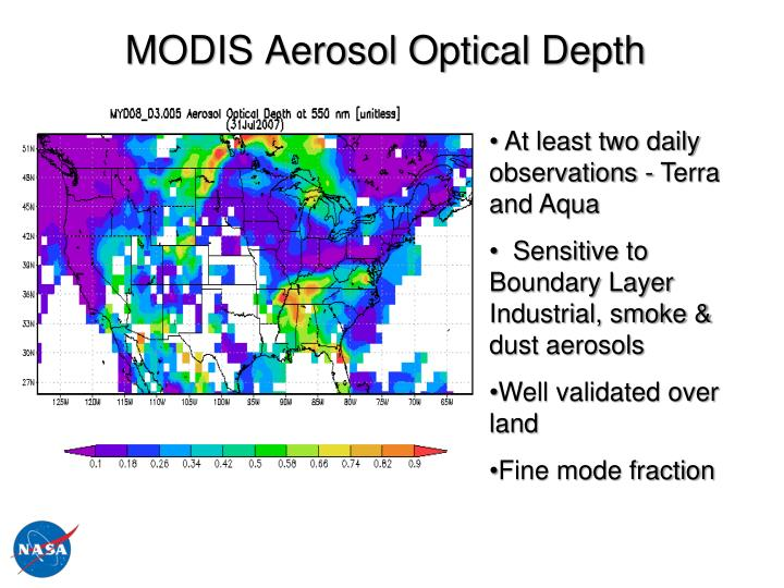 MODIS Aerosol Optical Depth