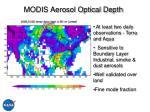 modis aerosol optical depth