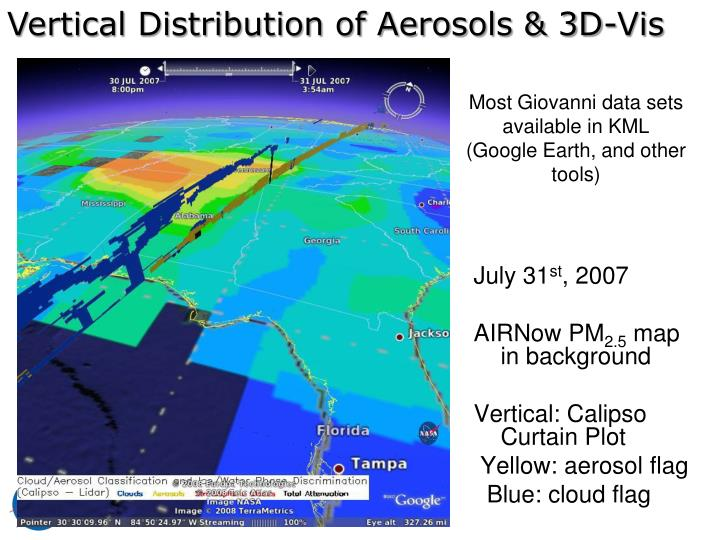 Vertical Distribution of Aerosols & 3D-Vis