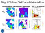 pm 2 5 modis and omi views of california fires