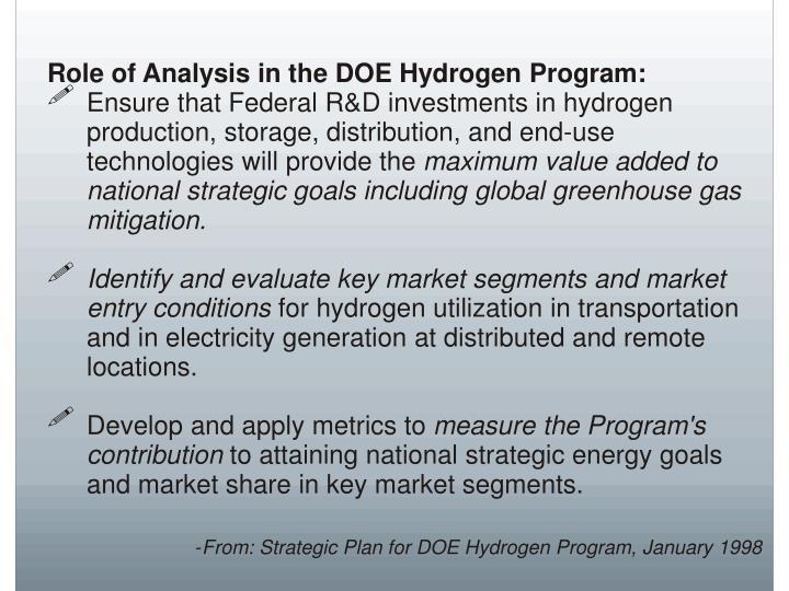 Role of Analysis in the DOE Hydrogen Program:
