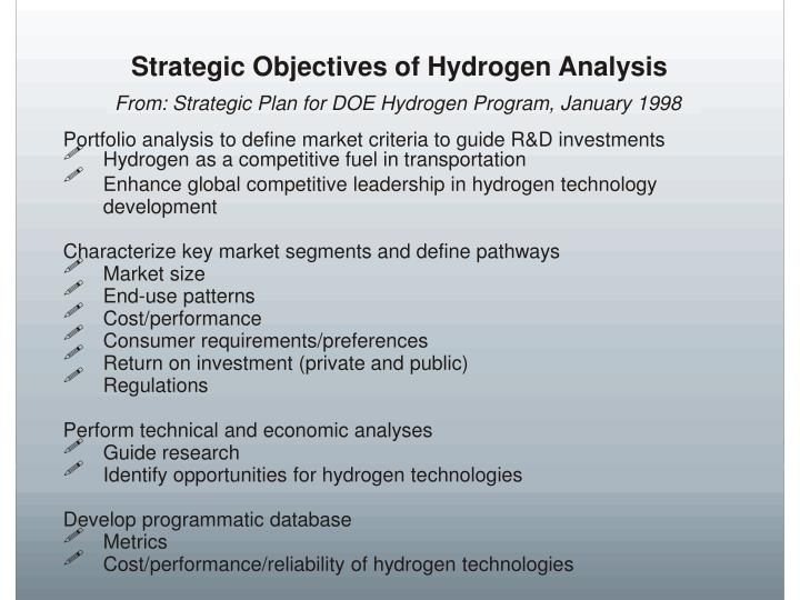 Strategic Objectives of Hydrogen Analysis