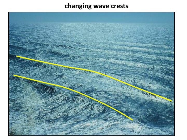 changing wave crests