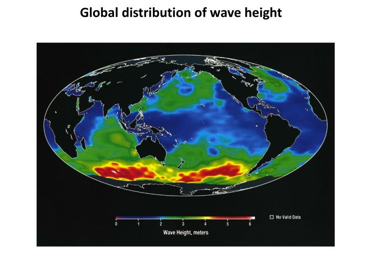 Global distribution of wave height