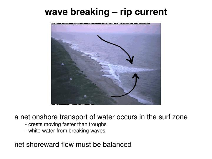 wave breaking – rip current