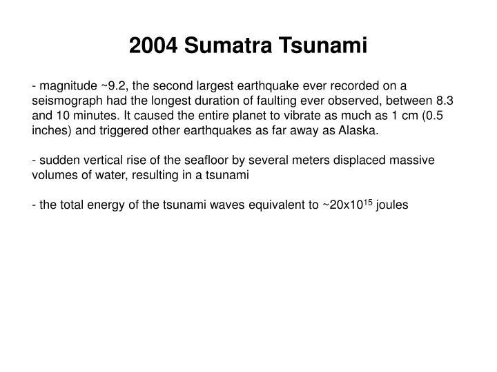 2004 Sumatra Tsunami