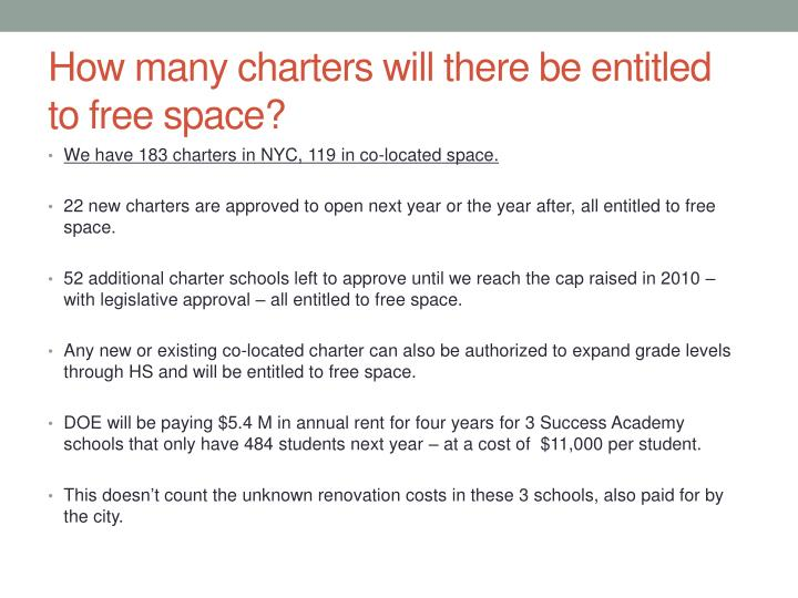 How many charters will there be entitled to free space?