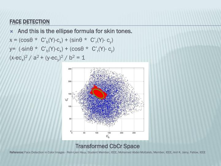 And this is the ellipse formula for skin tones.