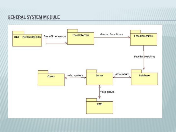General System Module