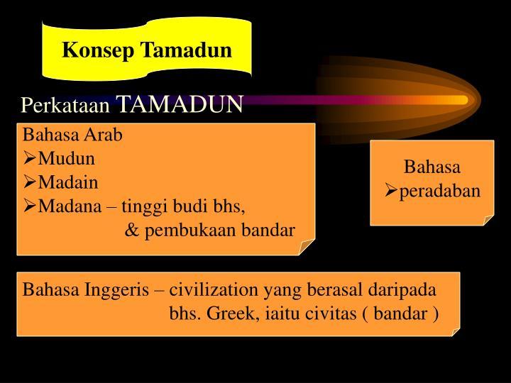 Konsep Tamadun