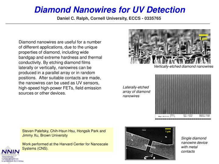 Diamond nanowires for uv detection
