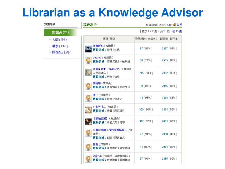 Librarian as a Knowledge Advisor