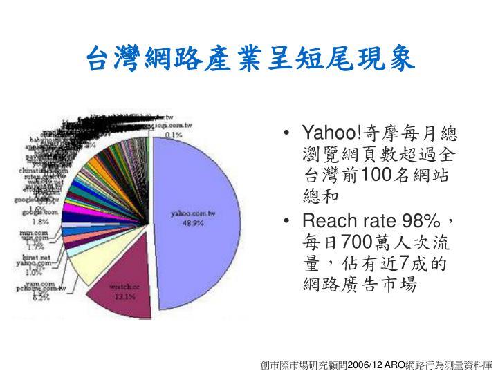 台灣網路產業呈短尾現象