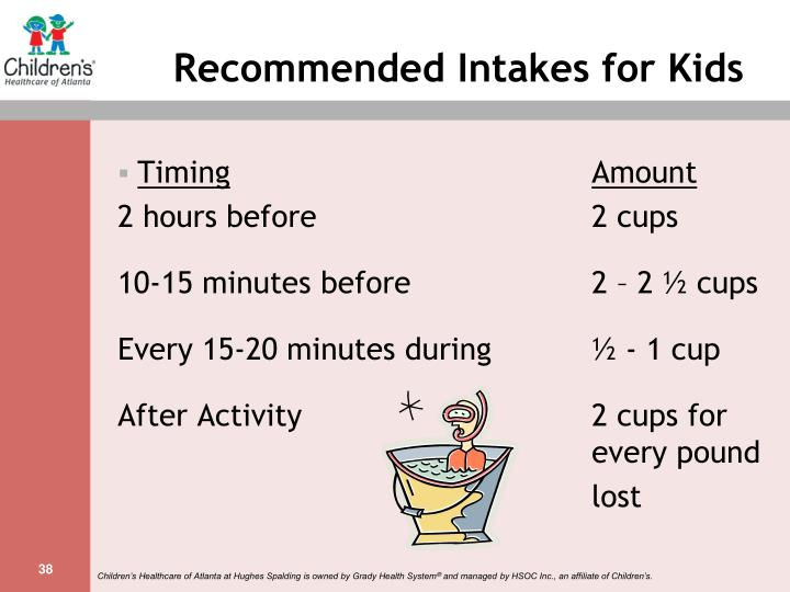Recommended Intakes for Kids