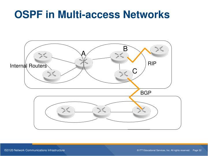 OSPF in